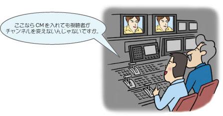 VTRフォーマット編集